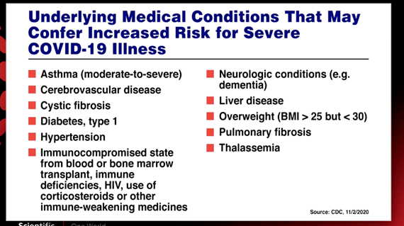 A list of underlying medical conditions that confer with increased risk for severe covid-19 illness